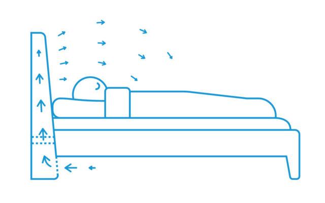 Pure Air Zone® Headboard